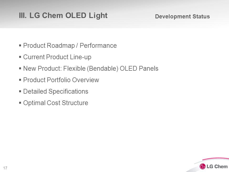 Product Roadmap Efficacy / Lifetime Efficacy Lifetime lm/W KHr 40 150