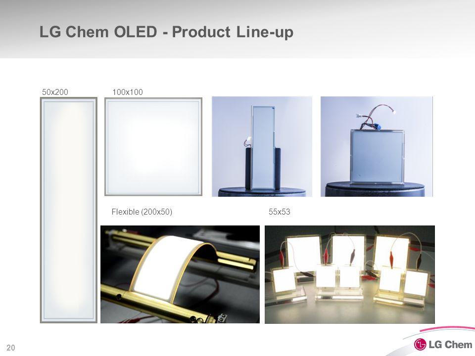 LG Chem - Flexible (Bendable) OLED Panels
