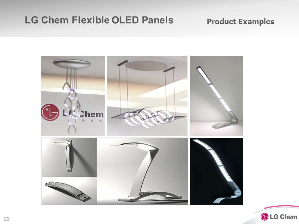 Product Portfolio Type Rigid Flexible Shape Size (mm) 100x100 140x140