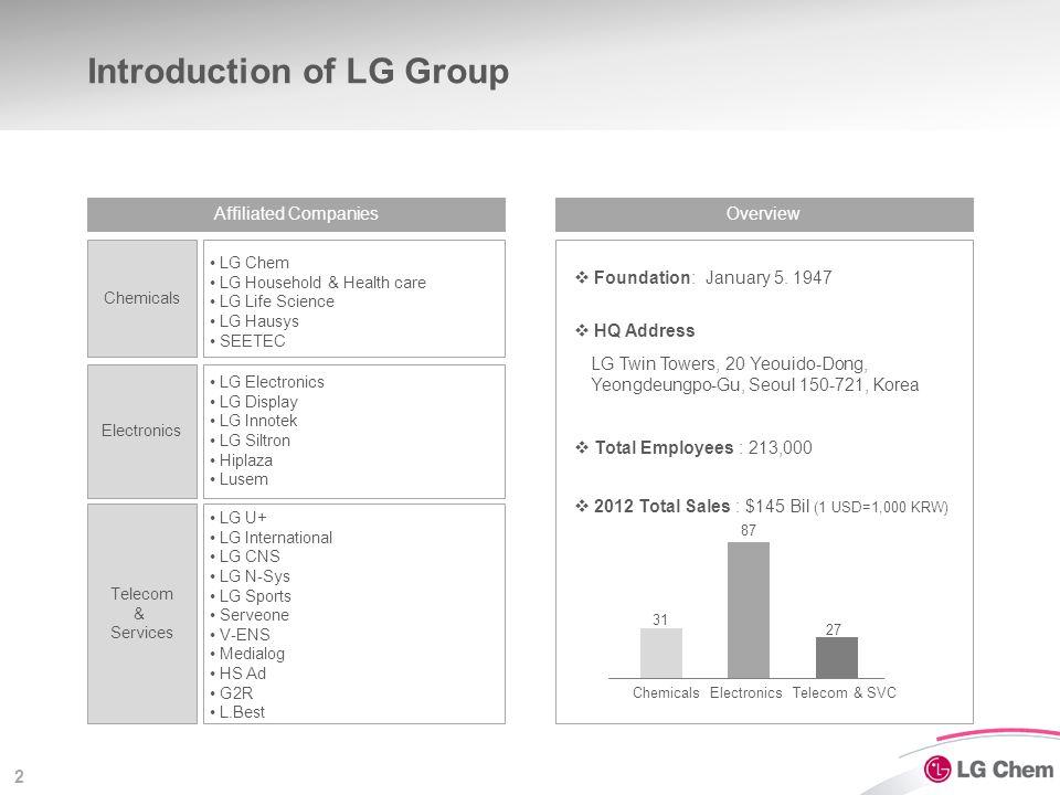 Introduction of LG Chem