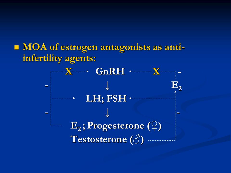 MOA of estrogen antagonists as anti-infertility agents:
