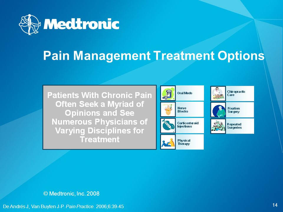 Pain Management Treatment Options