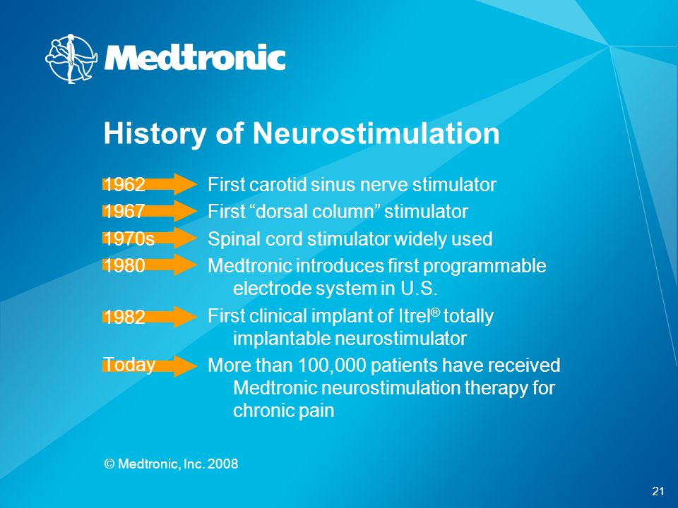 History of Neurostimulation