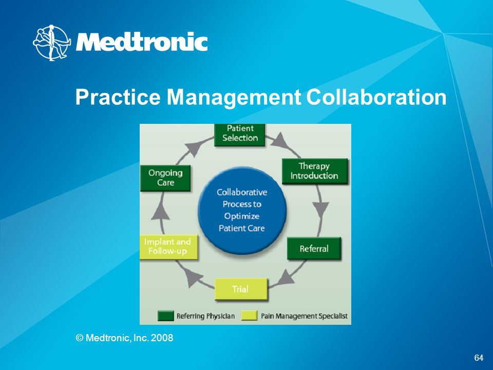 Practice Management Collaboration