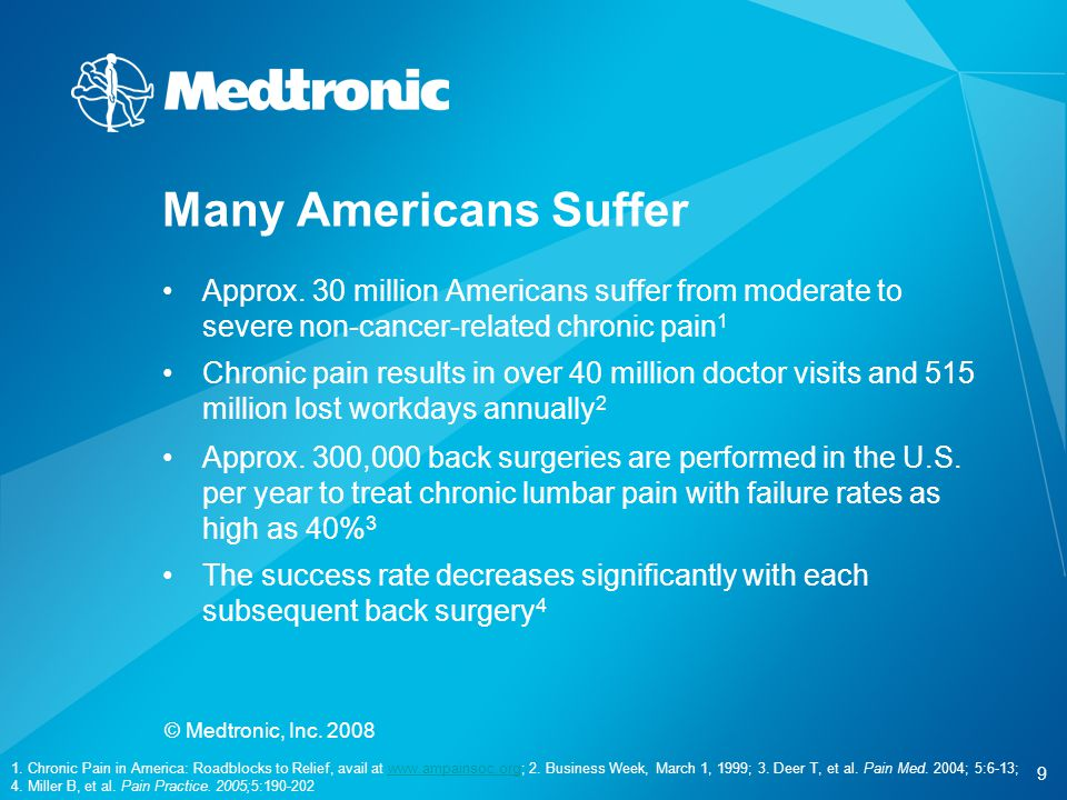 Many Americans Suffer Approx. 30 million Americans suffer from moderate to severe non-cancer-related chronic pain1.