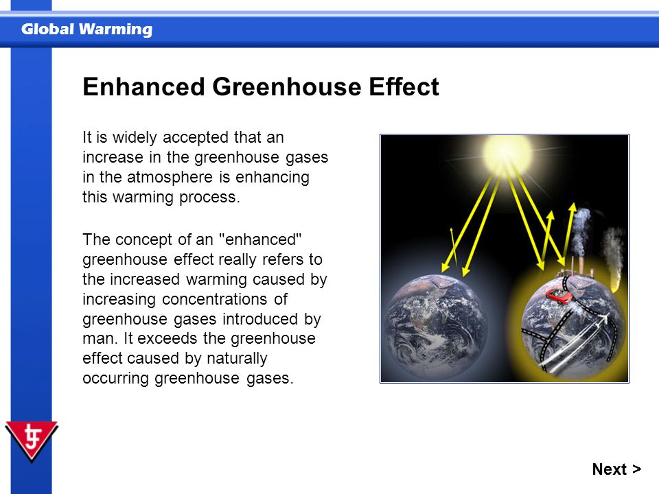 Enhanced Greenhouse Effect