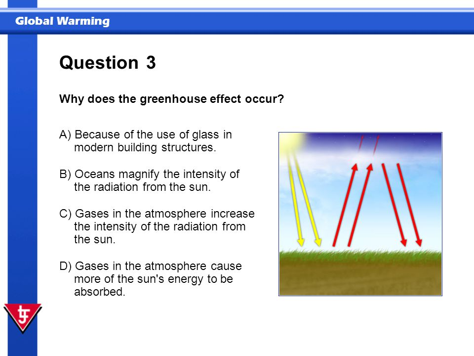 Question 3 Why does the greenhouse effect occur