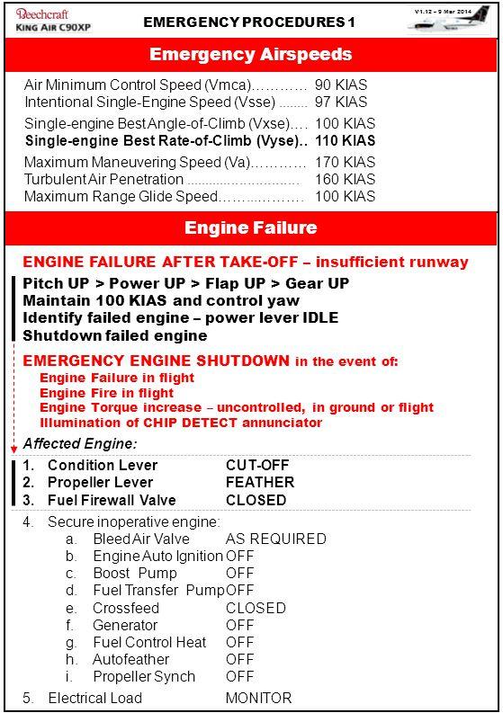Emergency Airspeeds Engine Failure