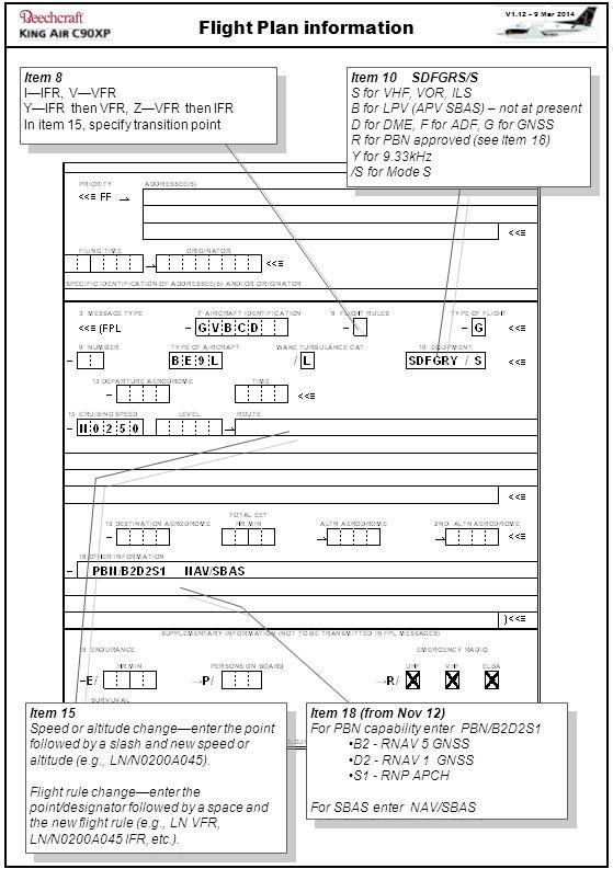 Flight Plan information