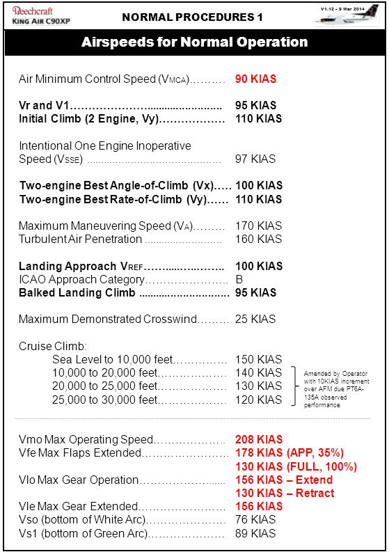 Airspeeds for Normal Operation