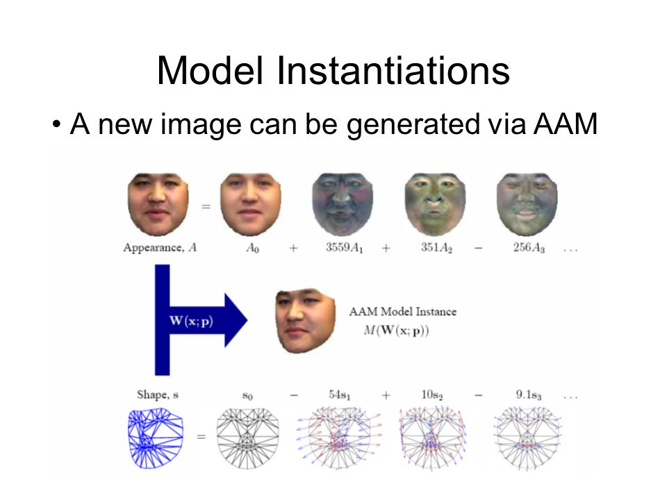 Model Instantiations A new image can be generated via AAM