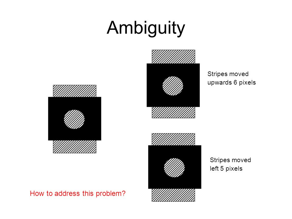Ambiguity How to address this problem Stripes moved upwards 6 pixels