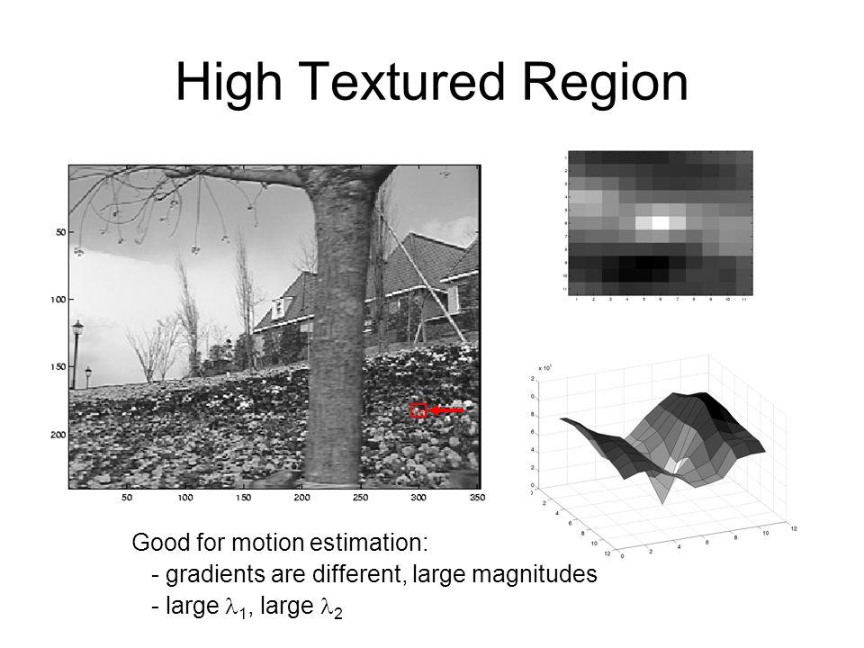 High Textured Region Good for motion estimation: