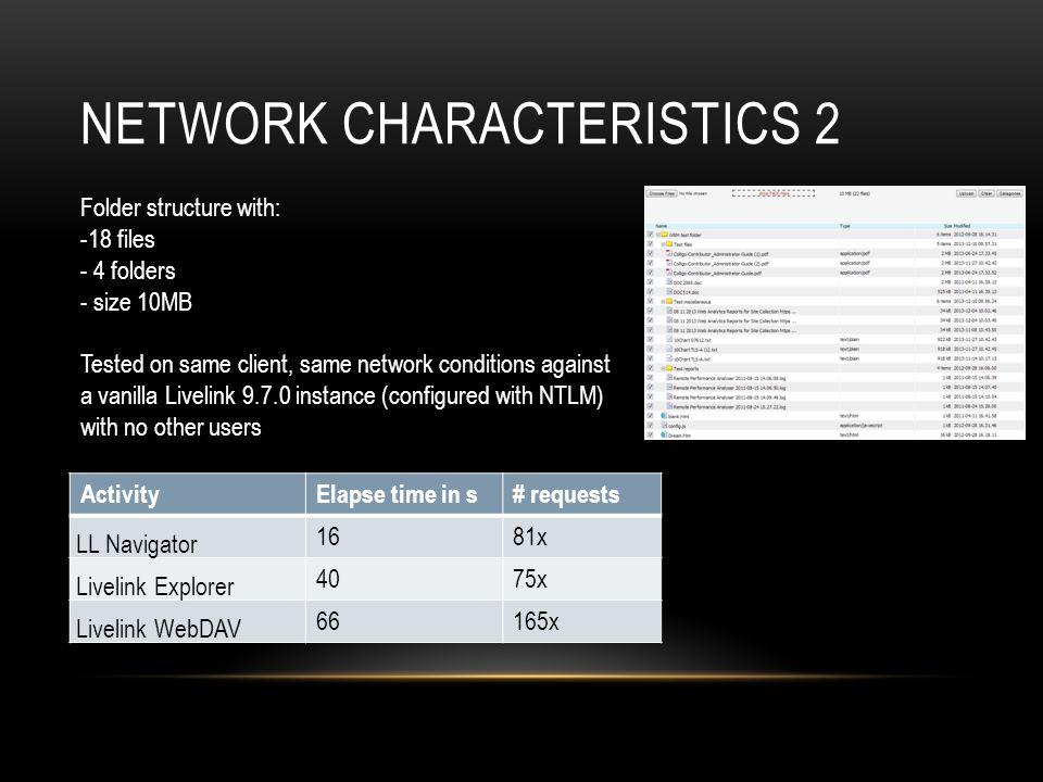 Network Characteristics 2