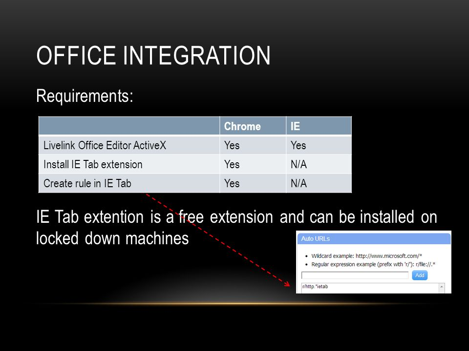 Office integration Requirements: