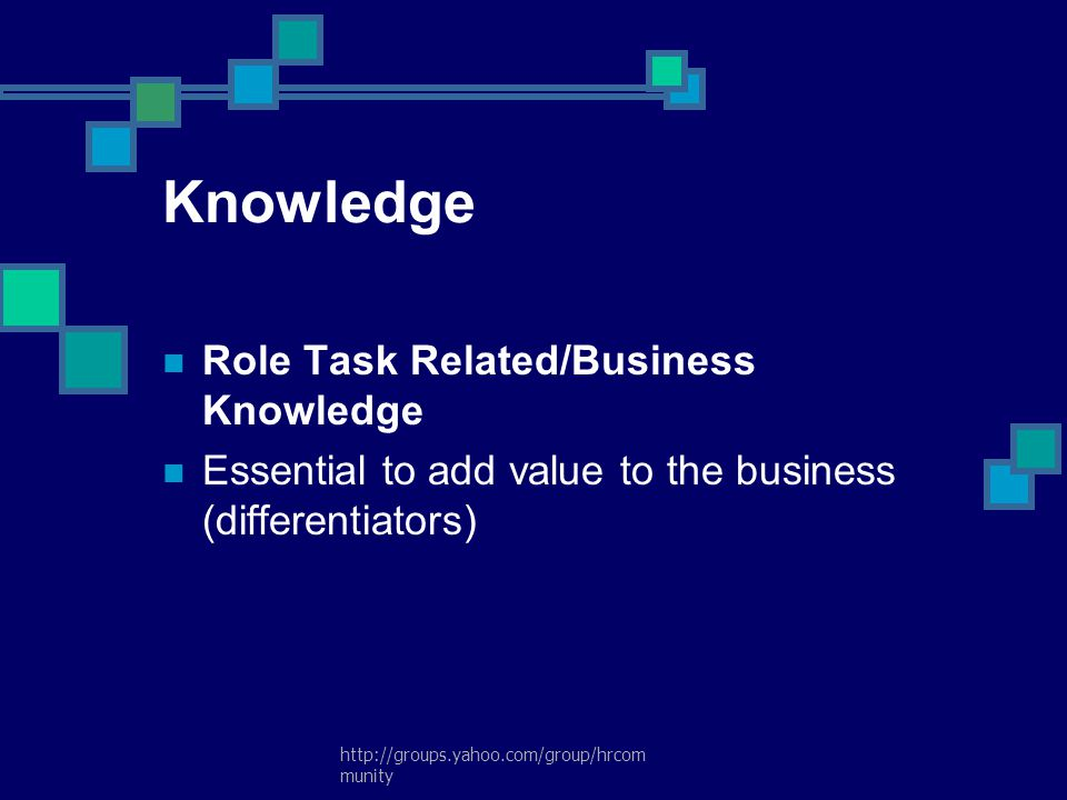 Knowledge Role Task Related/Business Knowledge