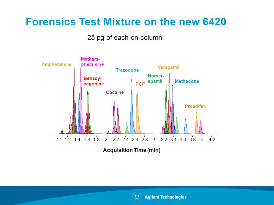 Forensics Test Mixture on the new 6420