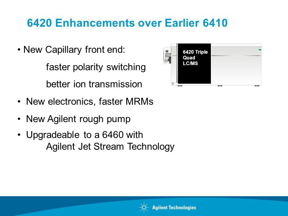 6420 Enhancements over Earlier 6410