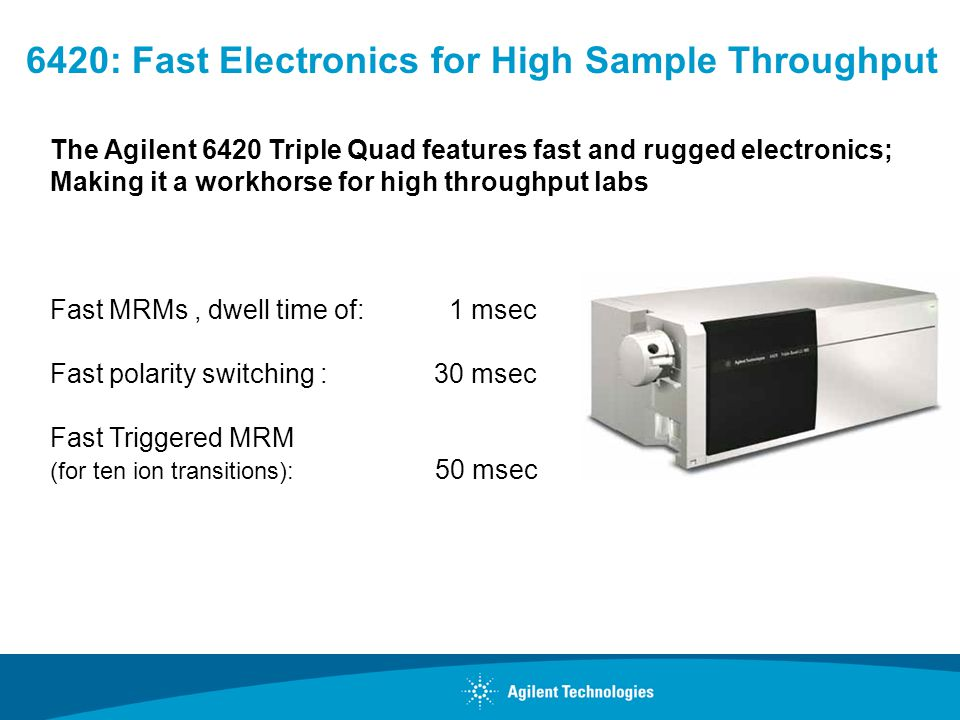 6420: Fast Electronics for High Sample Throughput