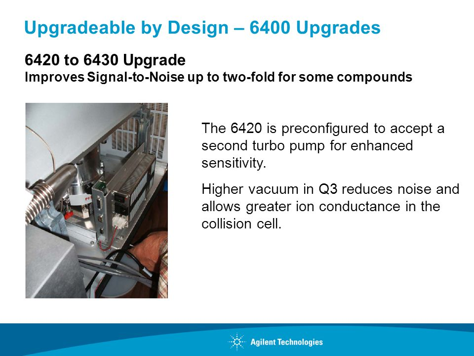 Upgradeable by Design – 6400 Upgrades
