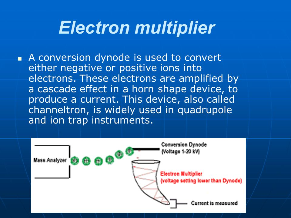 Electron multiplier