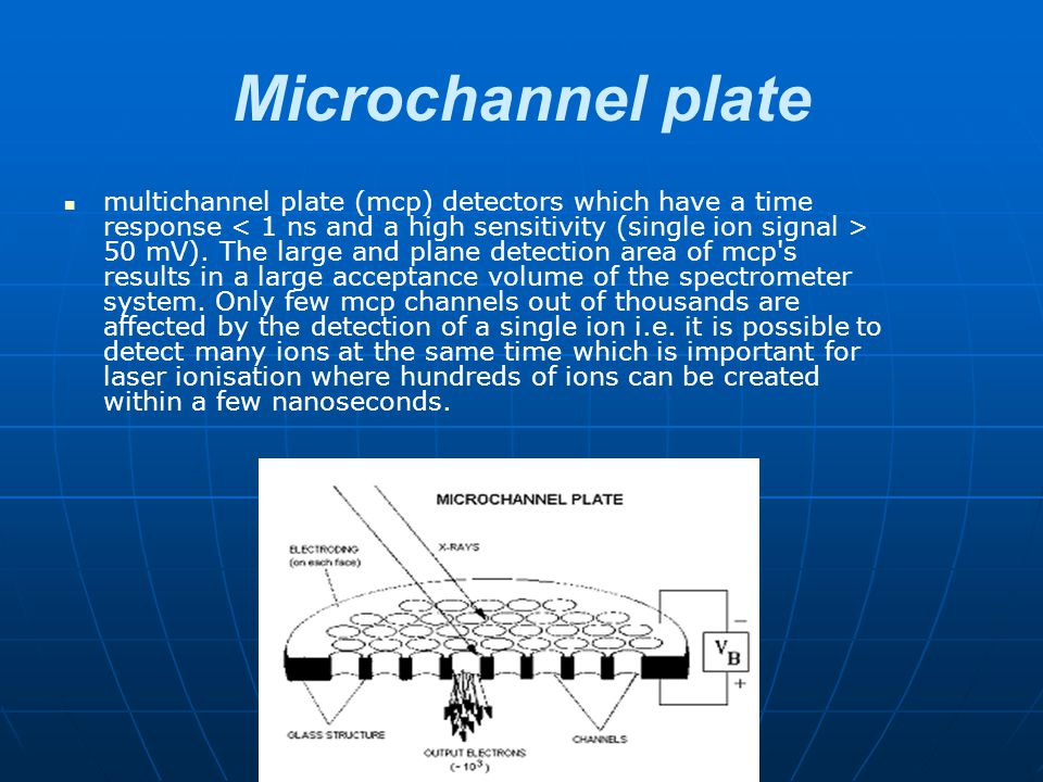 Microchannel plate