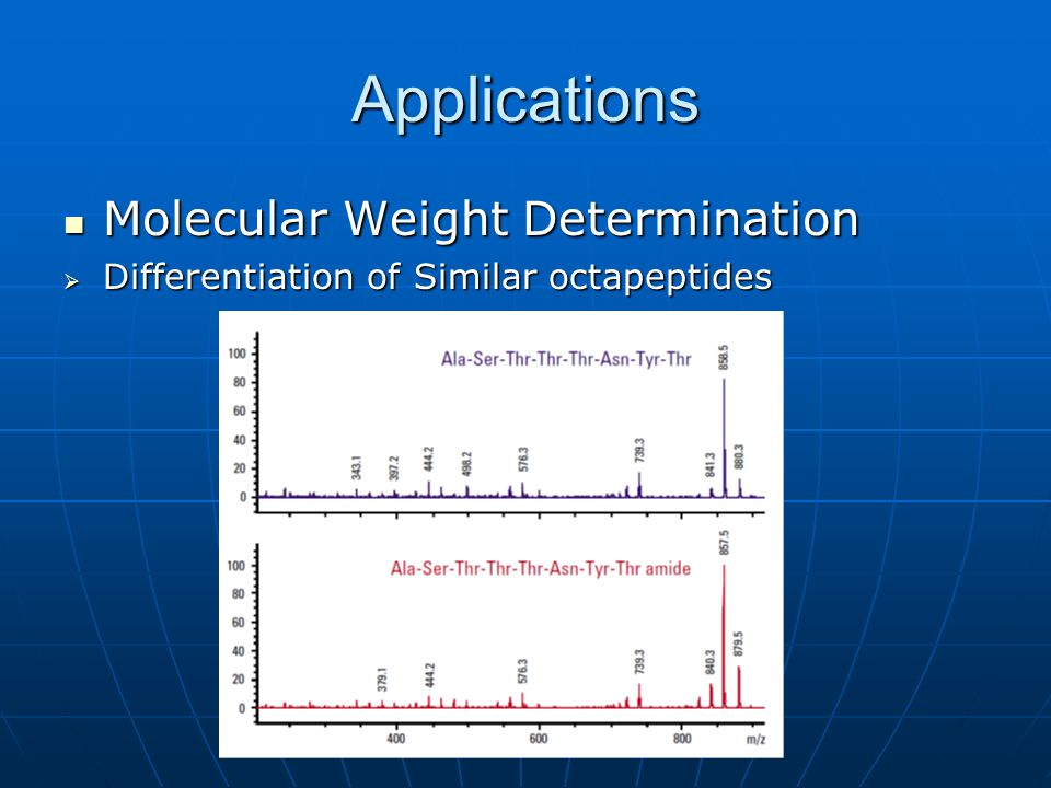 Applications Molecular Weight Determination