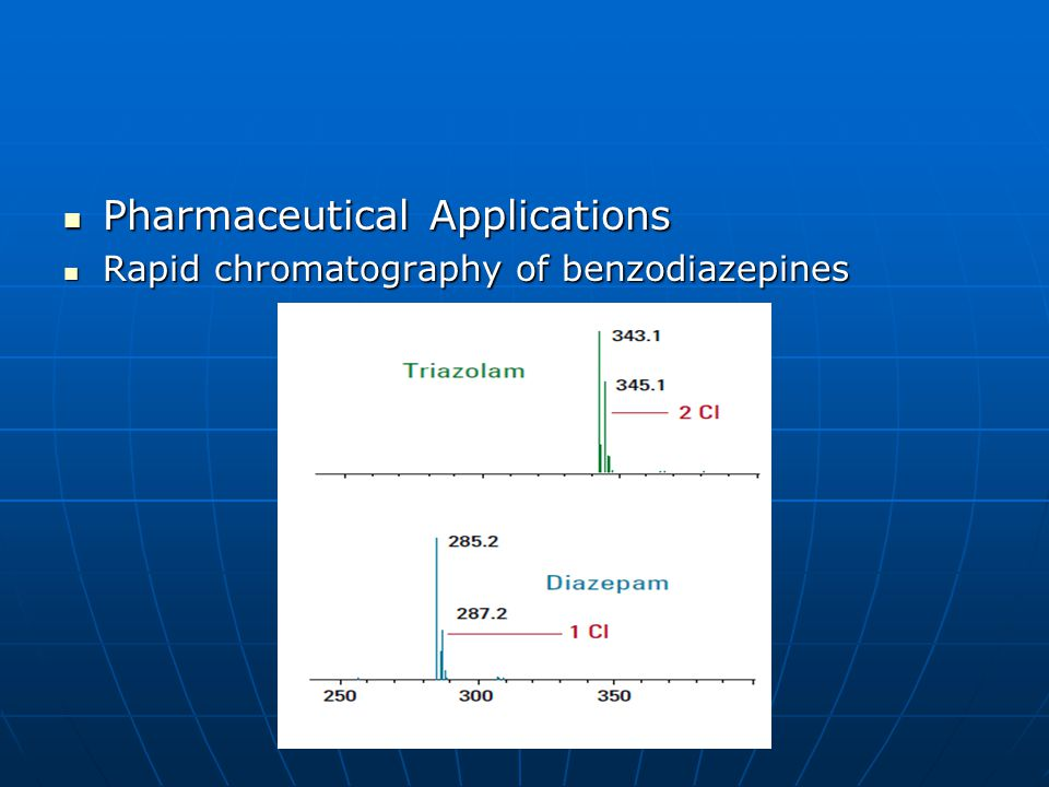 Pharmaceutical Applications