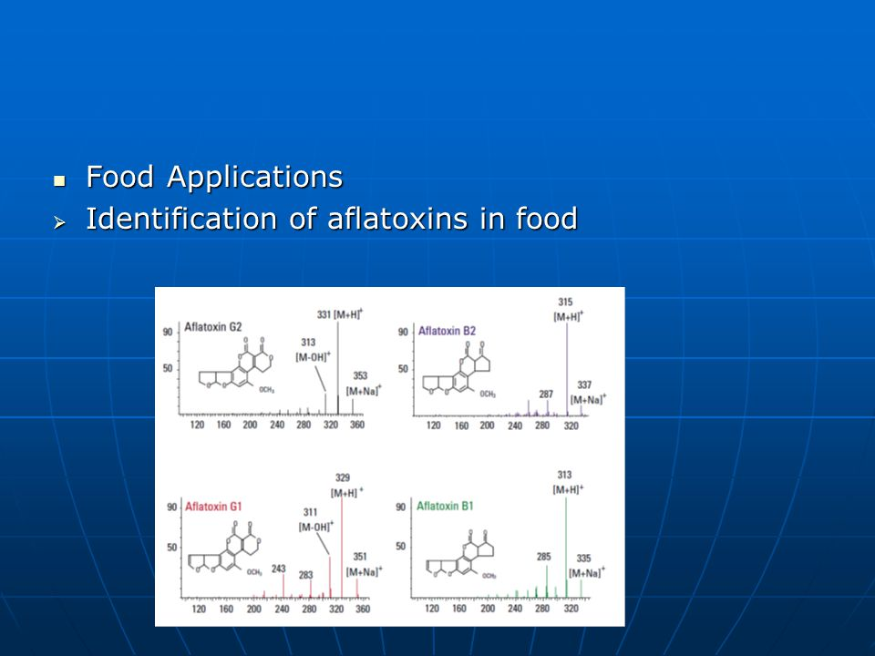 Food Applications Identification of aflatoxins in food