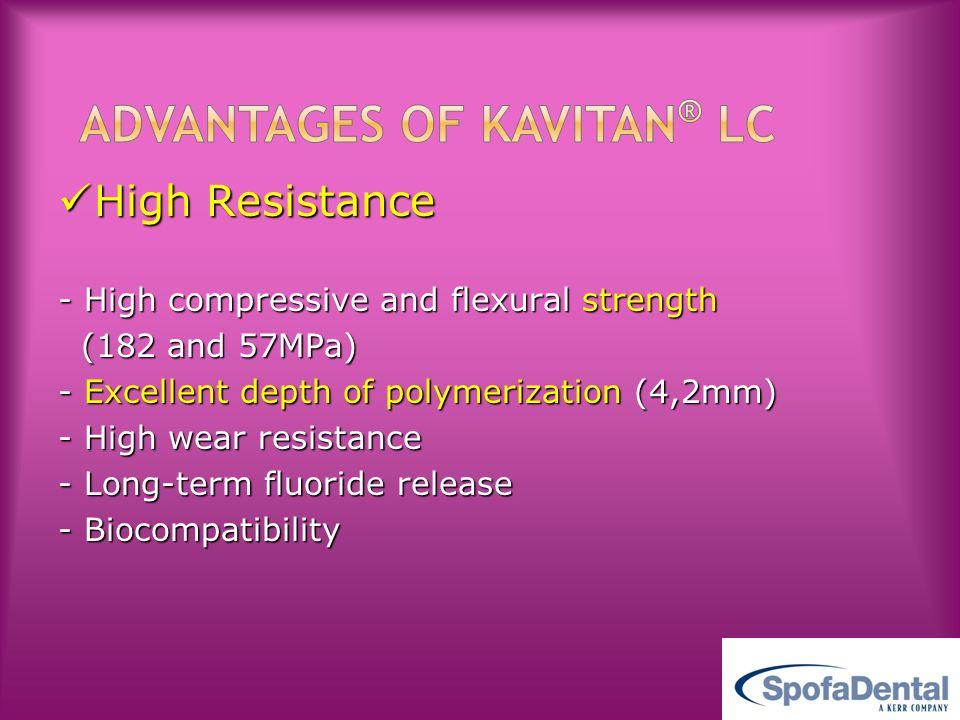 Advantages of KAVITAN® LC