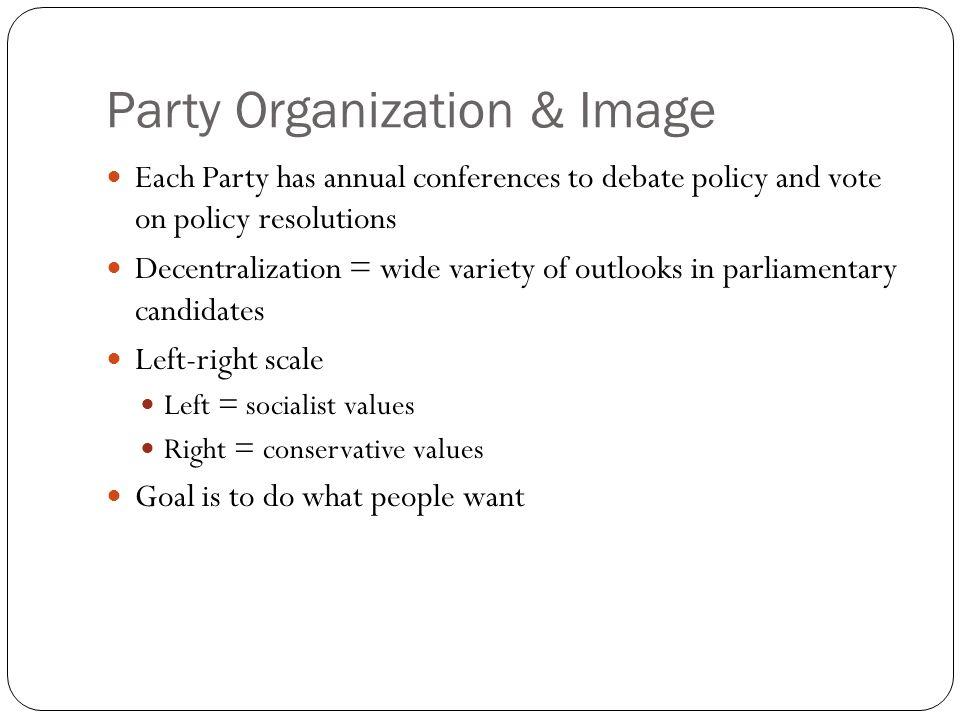 Party Organization & Image