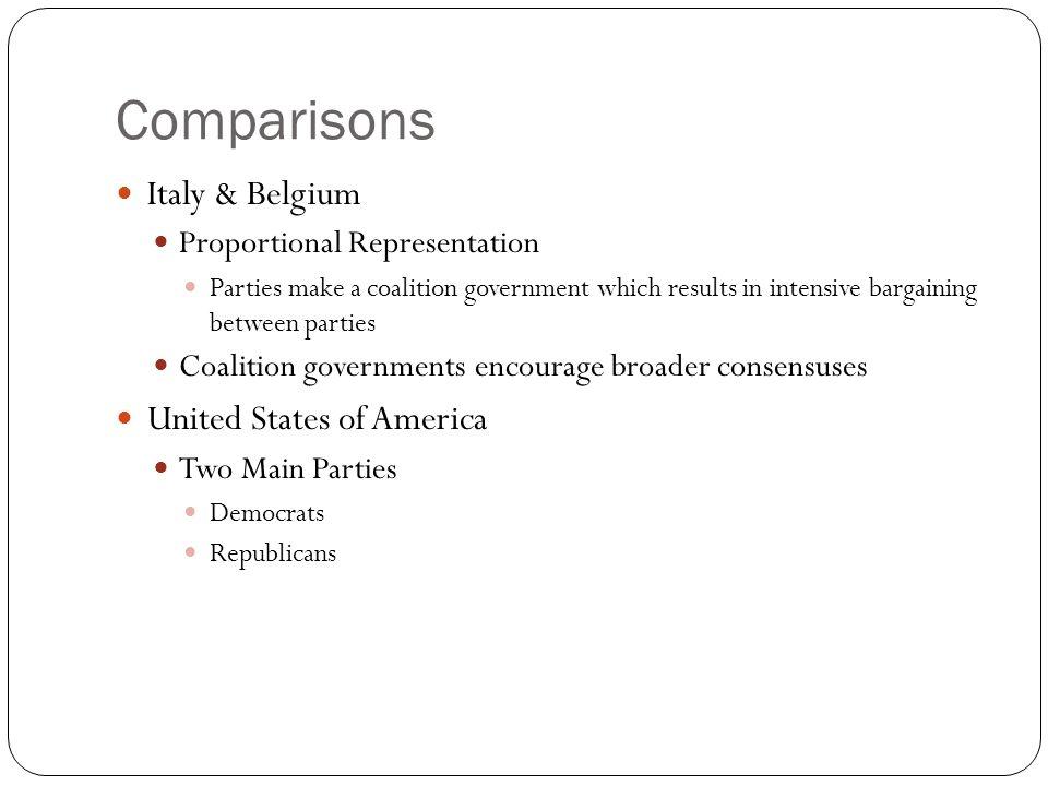 Comparisons Italy & Belgium United States of America