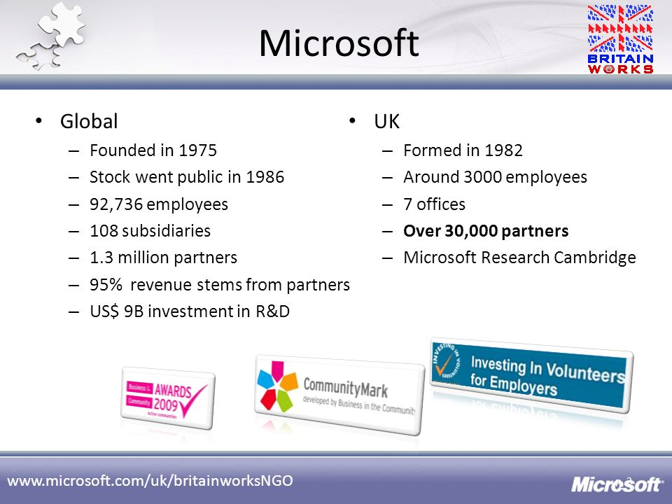 Microsoft Global UK Founded in 1975 Stock went public in 1986