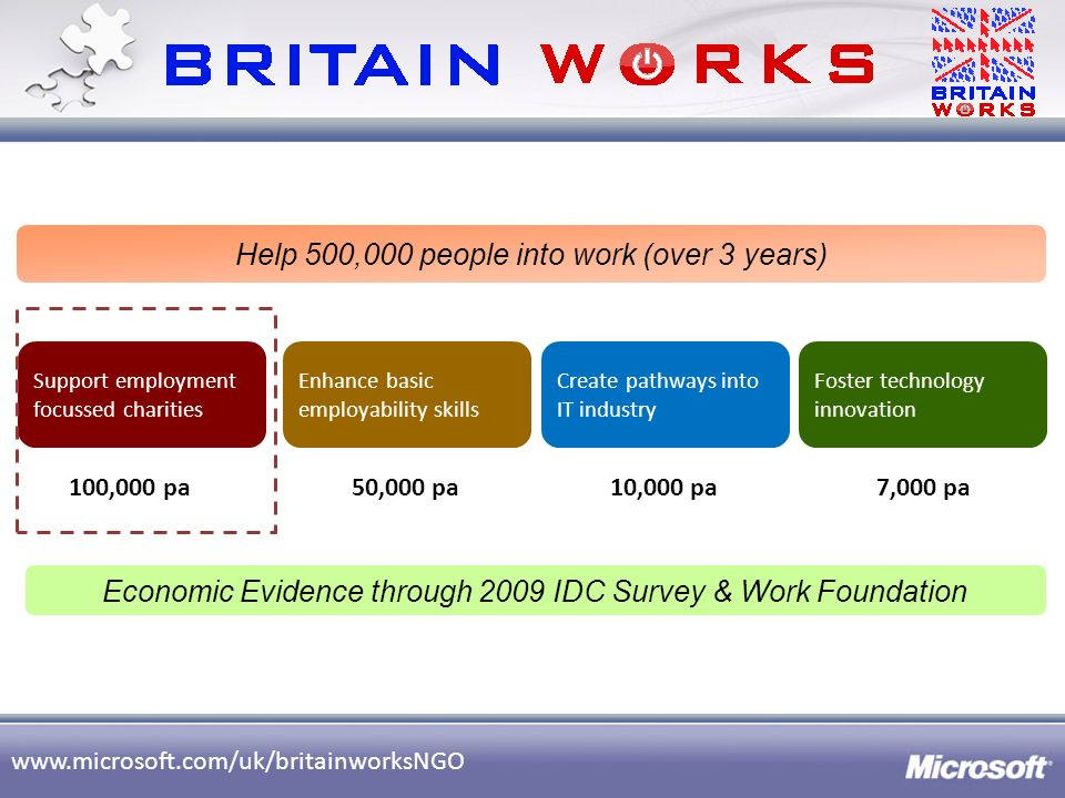 Help 500,000 people into work (over 3 years)
