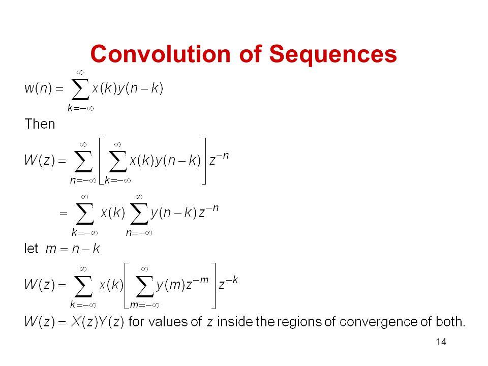 Convolution of Sequences