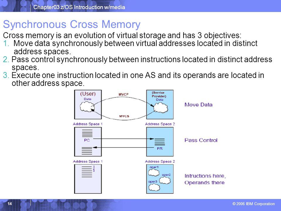 Synchronous Cross Memory