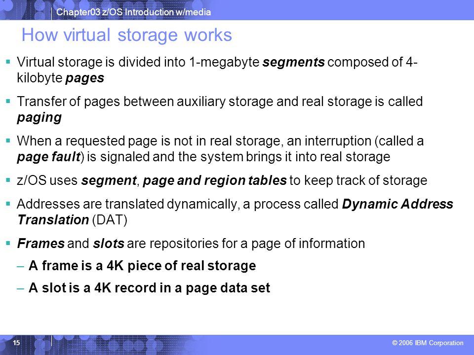 How virtual storage works