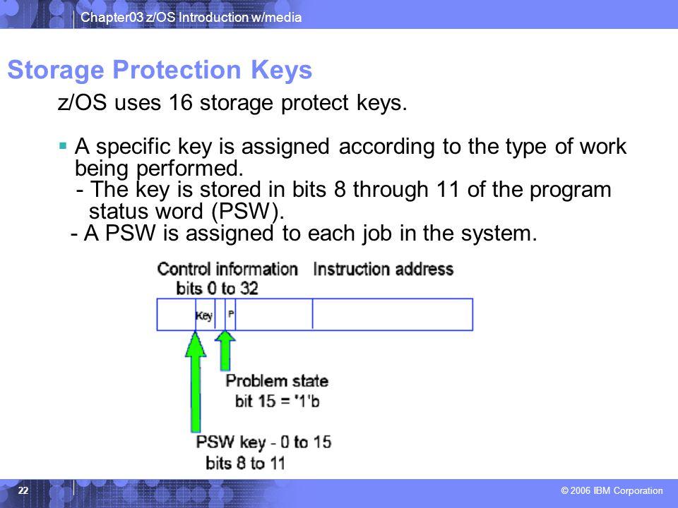 Storage Protection Keys