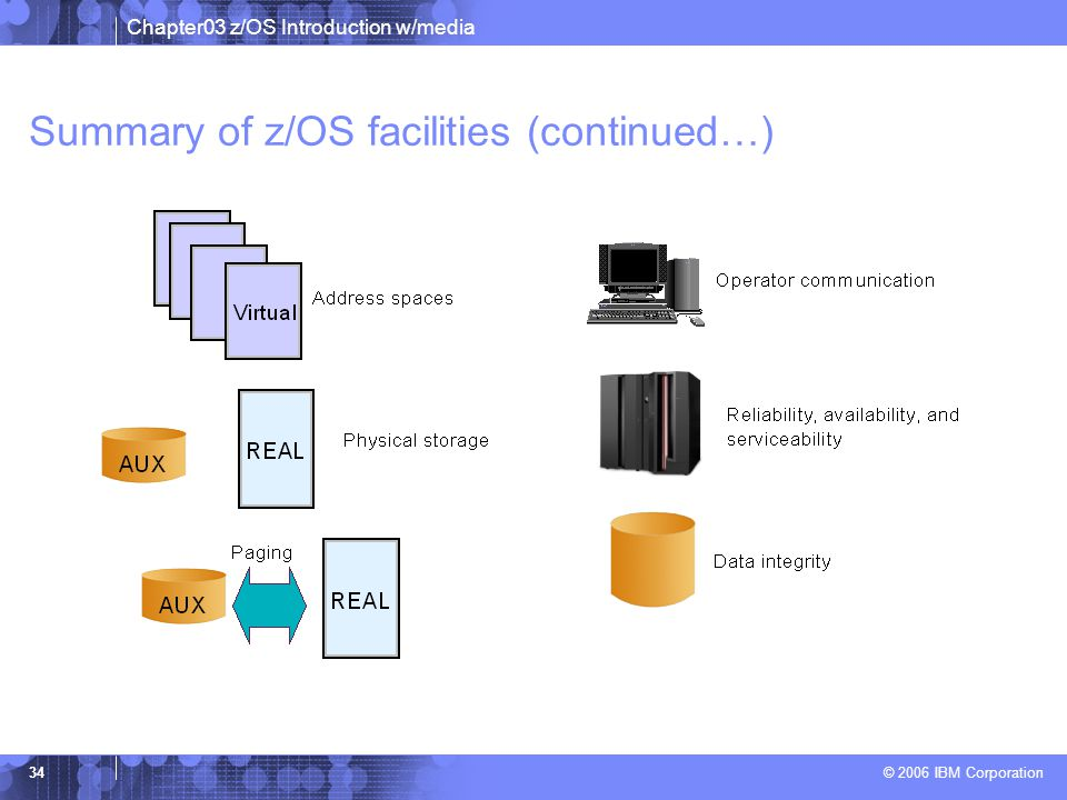 Summary of z/OS facilities (continued…)