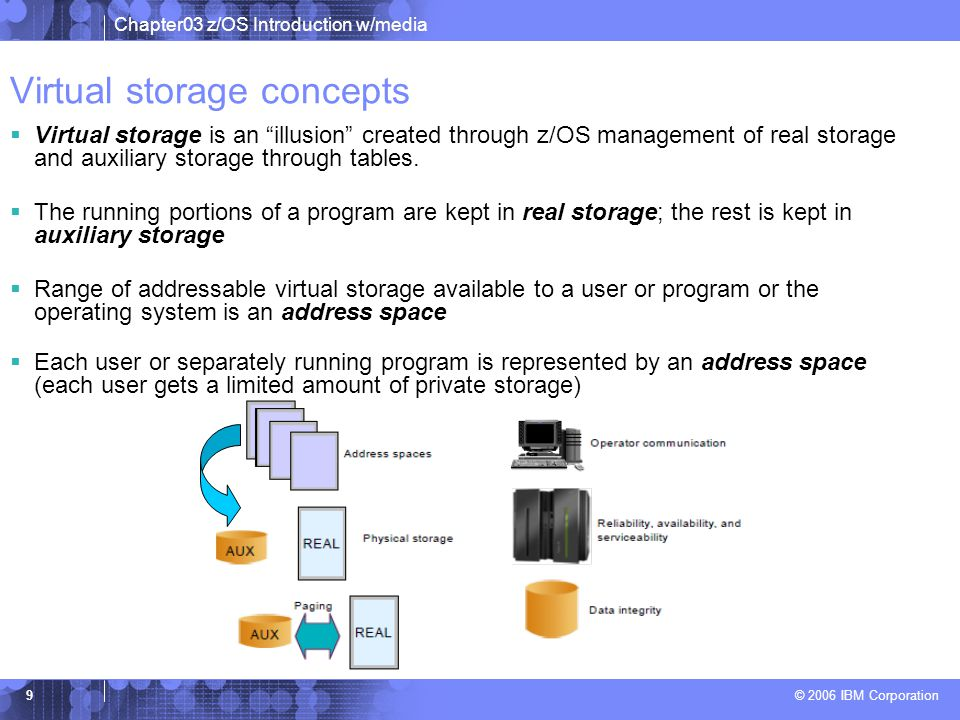 Virtual storage concepts