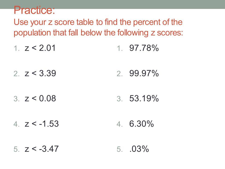 Z scores mm3d3 ppt video online download for Z table 99 percent