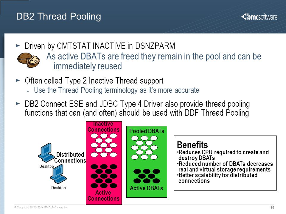 DB2 Thread Pooling Driven by CMTSTAT INACTIVE in DSNZPARM. As active DBATs are freed they remain in the pool and can be immediately reused.