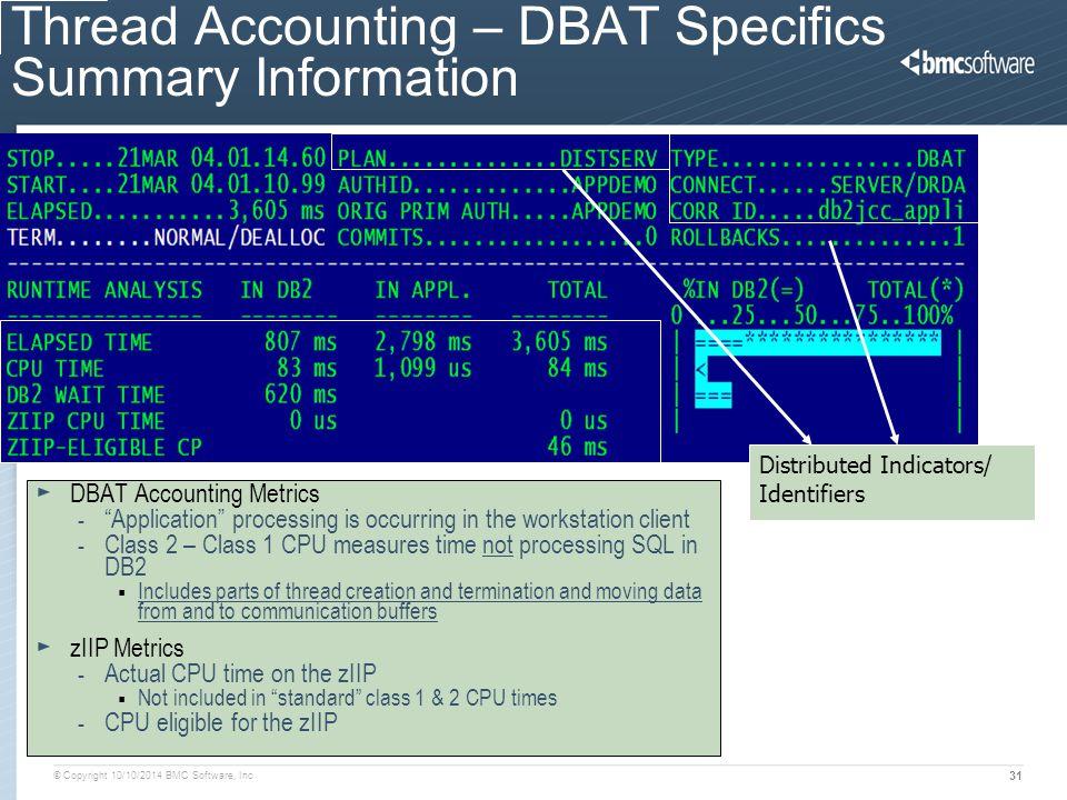 Thread Accounting – DBAT Specifics Summary Information