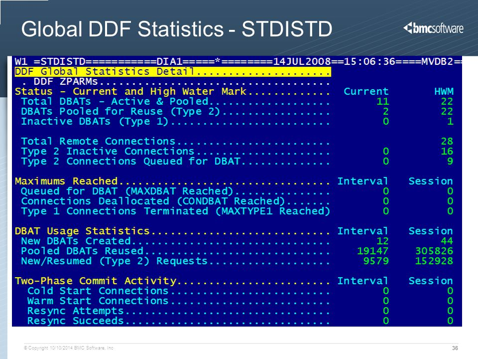 Global DDF Statistics - STDISTD