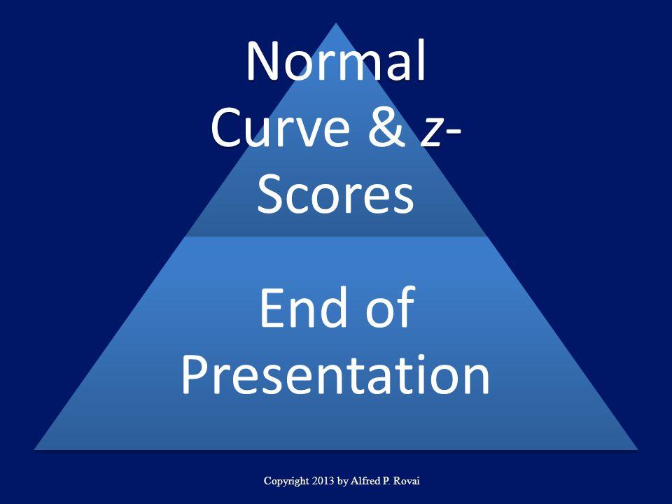 Normal Curve & z-Scores