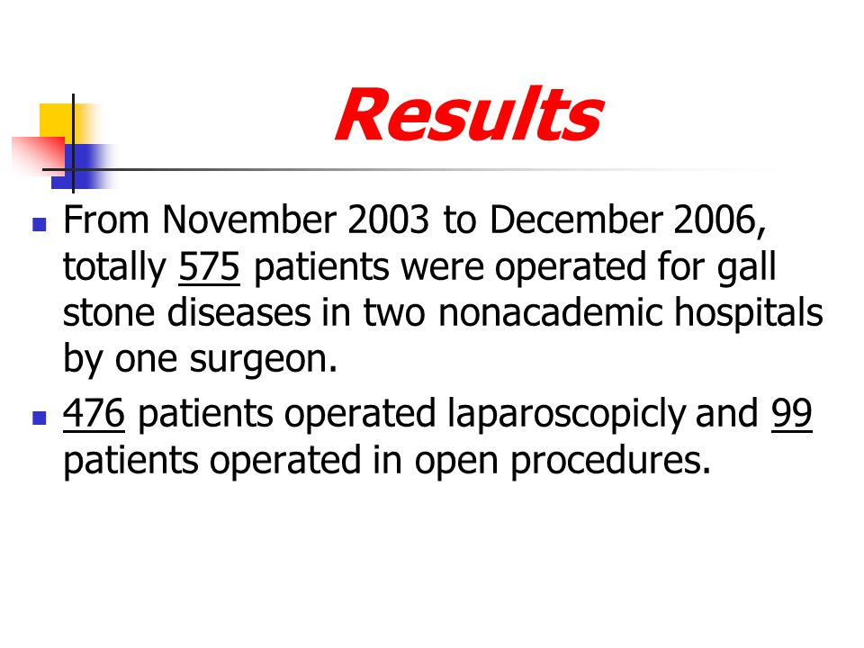 Results From November 2003 to December 2006, totally 575 patients were operated for gall stone diseases in two nonacademic hospitals by one surgeon.