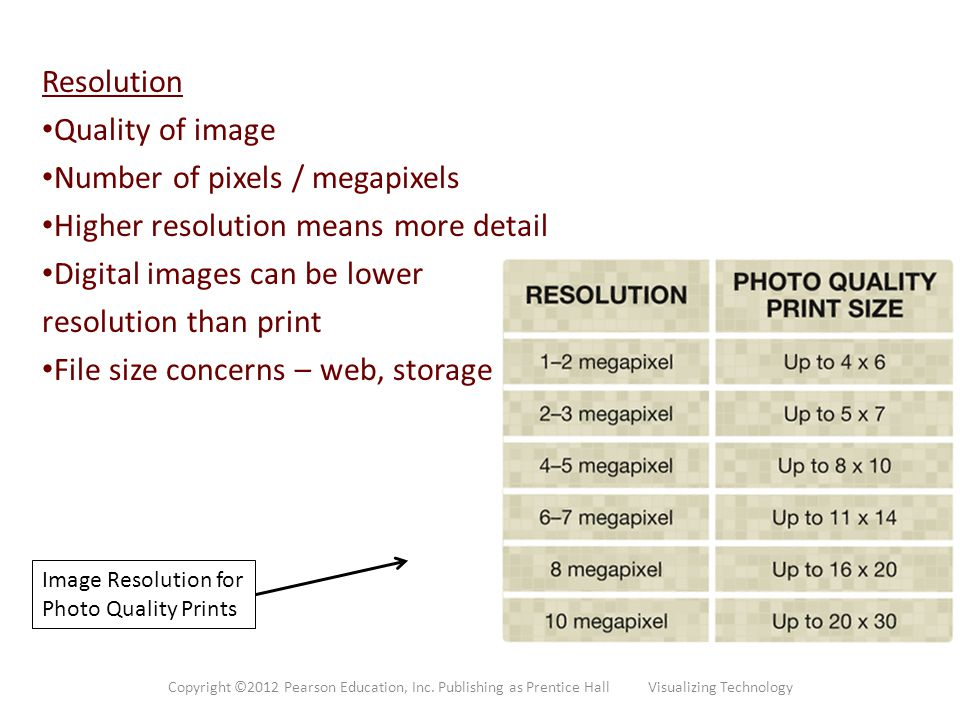 Number of pixels / megapixels Higher resolution means more detail