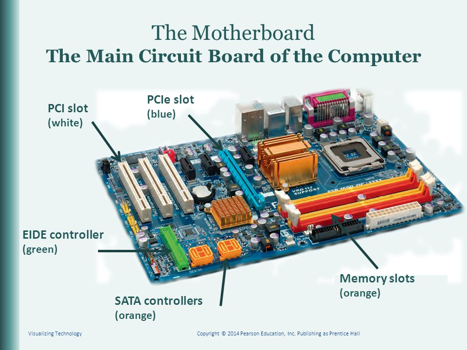 The Motherboard The Main Circuit Board of the Computer