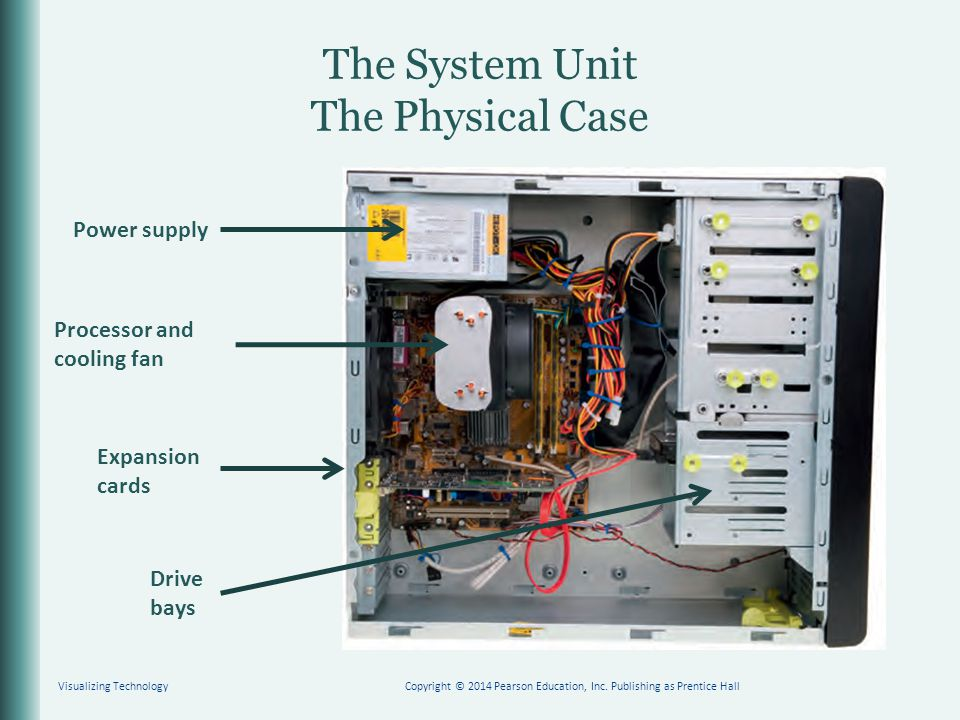 The System Unit The Physical Case