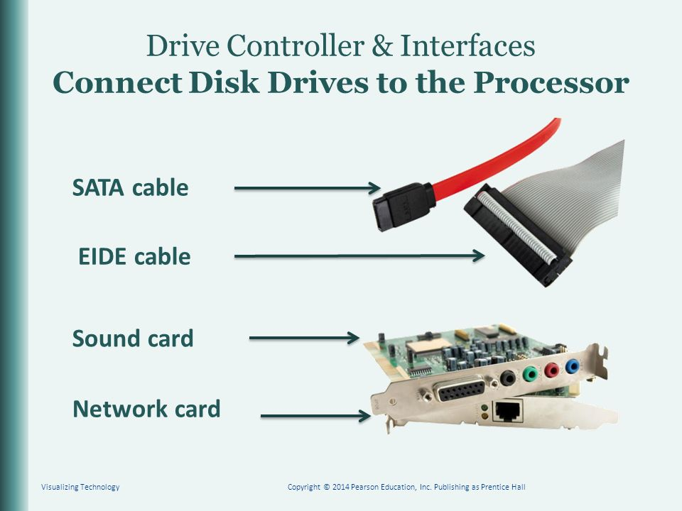 Drive Controller & Interfaces Connect Disk Drives to the Processor